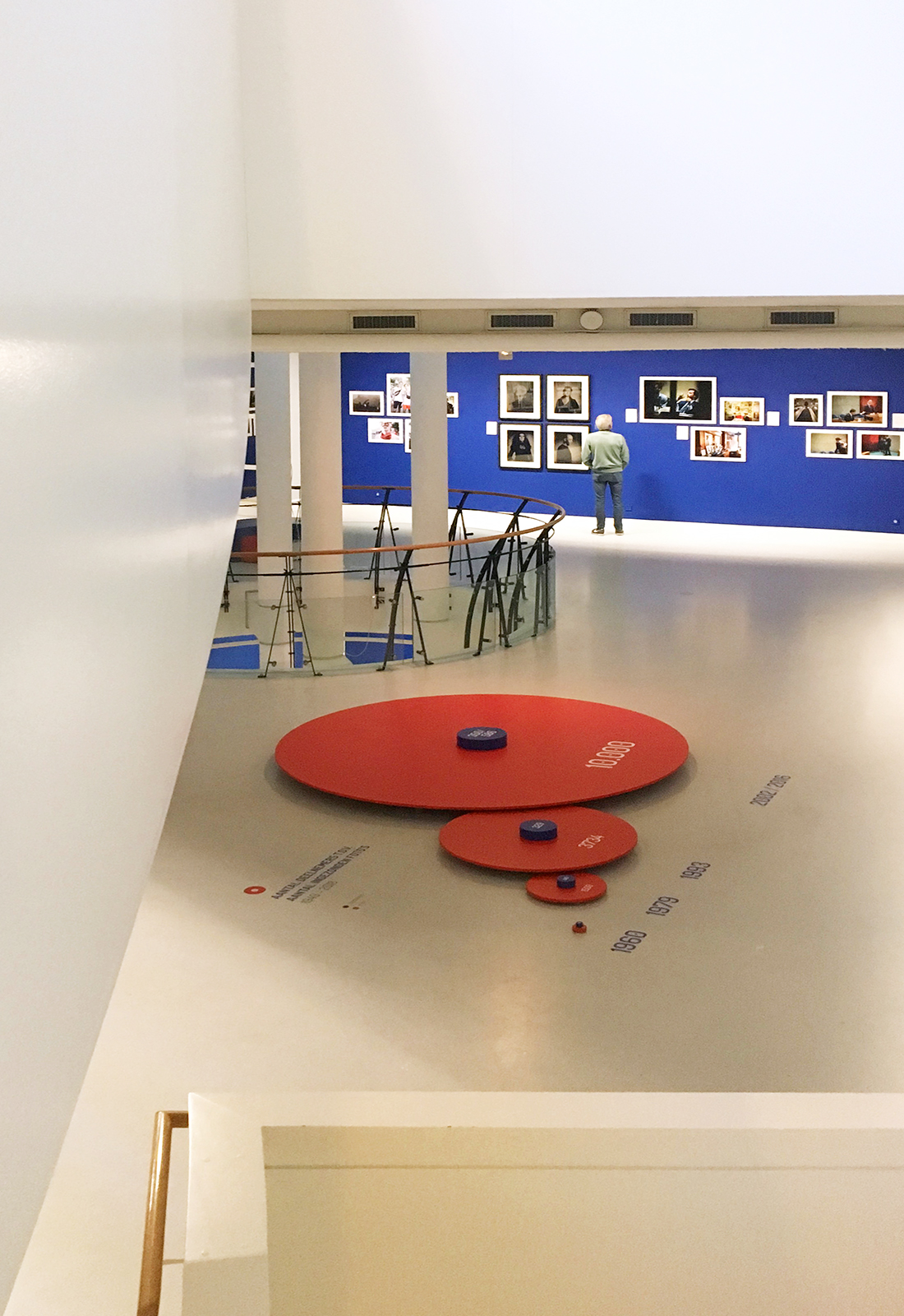 Displays Museum Hilversum